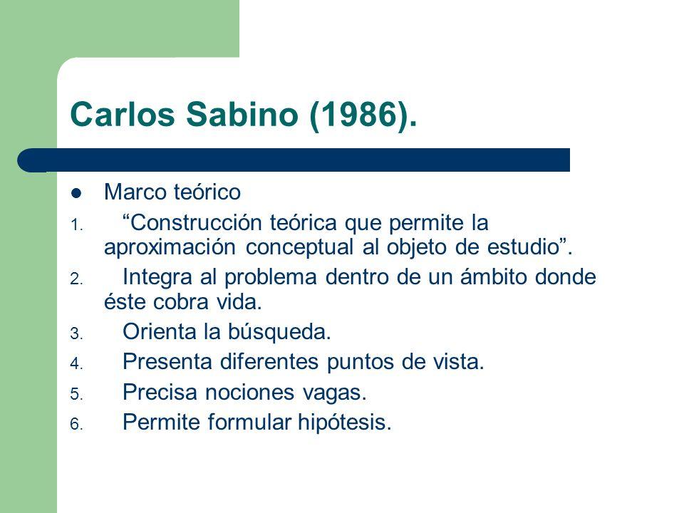 Carlos Sabino (1986). Marco teórico 1. Construcción teórica que permite la aproximación conceptual al objeto de estudio. 2. Integra al problema dentro