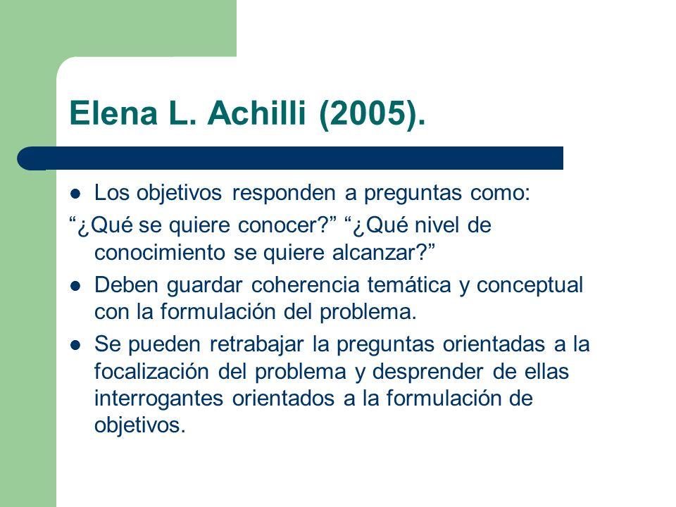 Elena L. Achilli (2005). Los objetivos responden a preguntas como: ¿Qué se quiere conocer? ¿Qué nivel de conocimiento se quiere alcanzar? Deben guarda