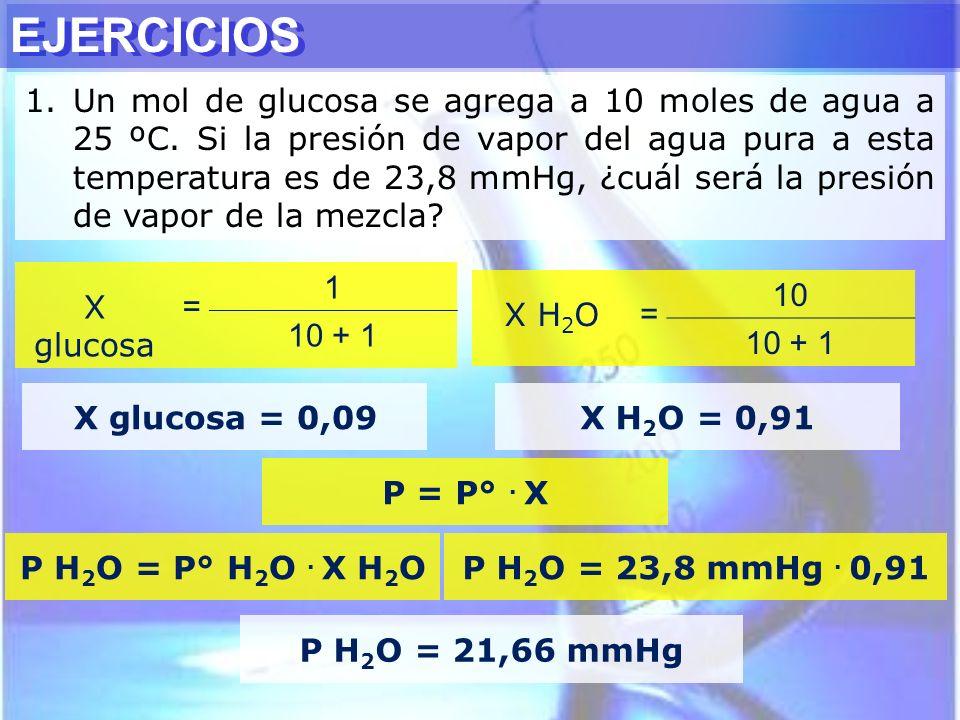 EJERCICIOS 1.Un mol de glucosa se agrega a 10 moles de agua a 25 ºC. Si la presión de vapor del agua pura a esta temperatura es de 23,8 mmHg, ¿cuál se