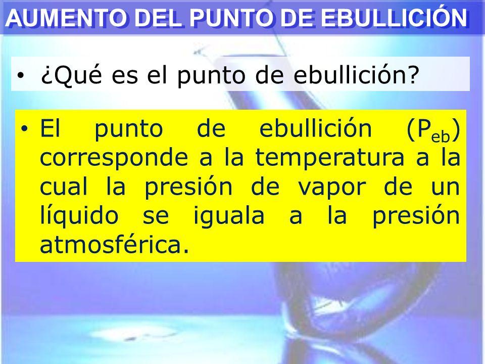 ¿Qué es el punto de ebullición? AUMENTO DEL PUNTO DE EBULLICIÓN El punto de ebullición (P eb ) corresponde a la temperatura a la cual la presión de va