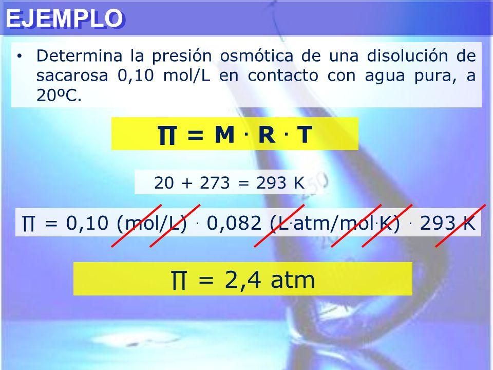 EJEMPLO Determina la presión osmótica de una disolución de sacarosa 0,10 mol/L en contacto con agua pura, a 20ºC. 20 + 273 = 293 K = 0,10 (mol/L). 0,0