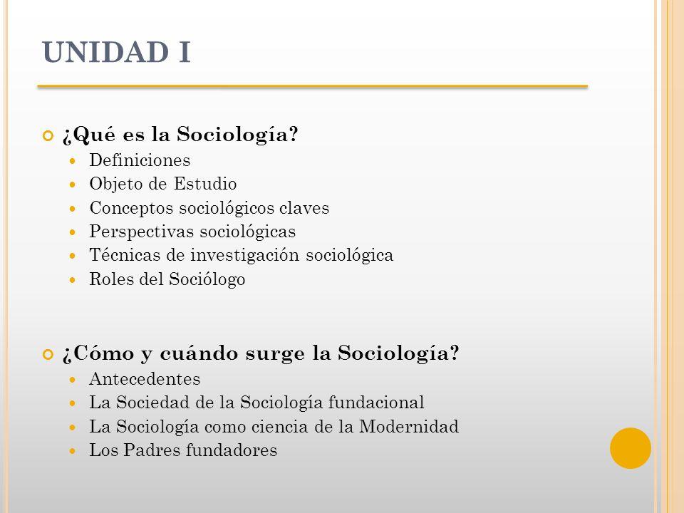 UNIDAD I ¿Qué es la Sociología? Definiciones Objeto de Estudio Conceptos sociológicos claves Perspectivas sociológicas Técnicas de investigación socio