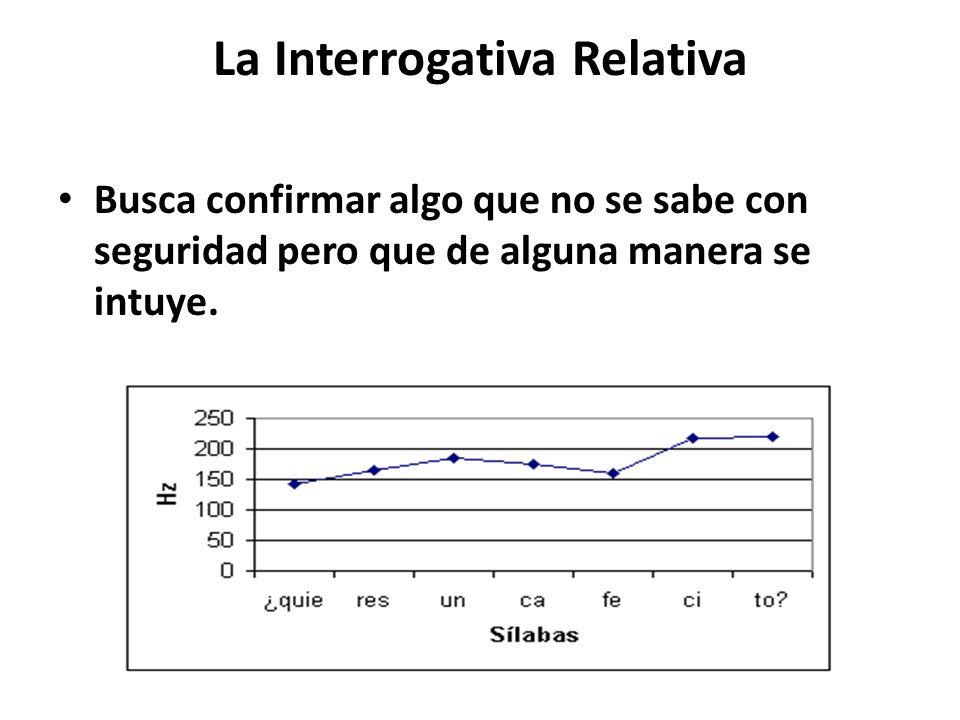 La Interrogativa Relativa Busca confirmar algo que no se sabe con seguridad pero que de alguna manera se intuye.