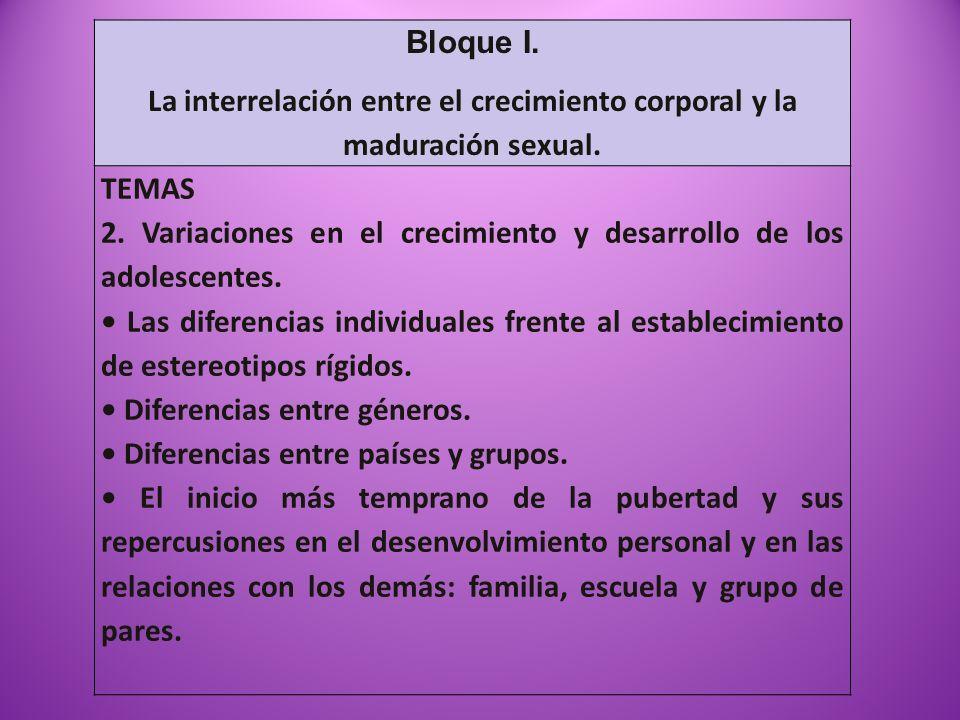Bloque I. La interrelación entre el crecimiento corporal y la maduración sexual. TEMAS 2. Variaciones en el crecimiento y desarrollo de los adolescent
