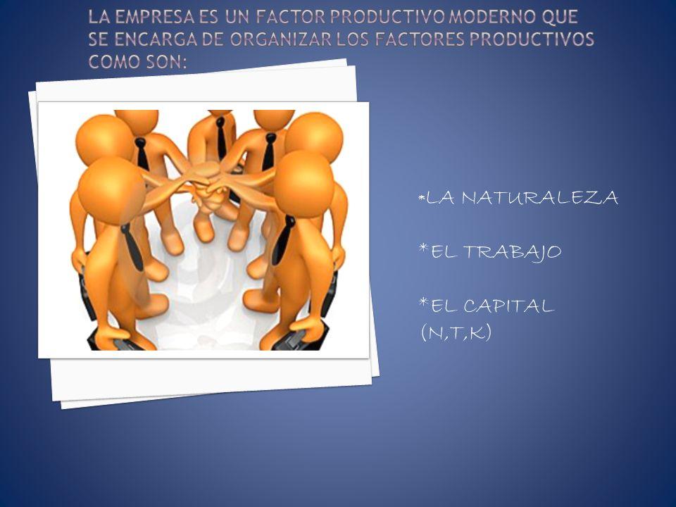 * LA NATURALEZA *EL TRABAJO *EL CAPITAL (N,T,K)