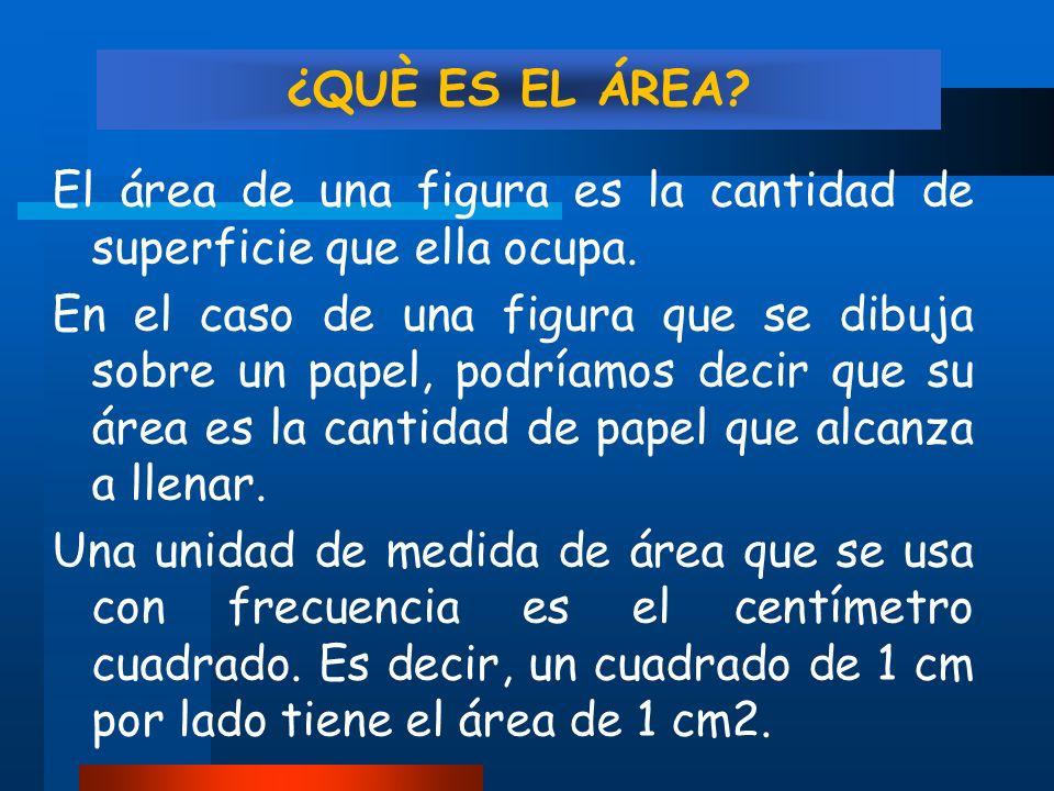 El área de una figura es la cantidad de superficie que ella ocupa. En el caso de una figura que se dibuja sobre un papel, podríamos decir que su área