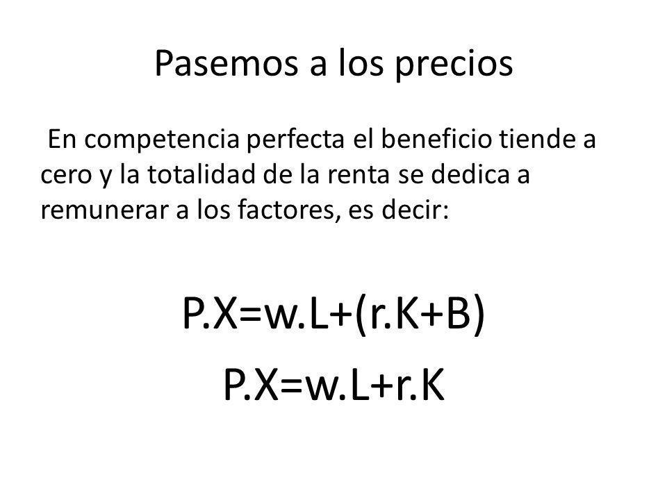 Pasemos a los precios En competencia perfecta el beneficio tiende a cero y la totalidad de la renta se dedica a remunerar a los factores, es decir: P.