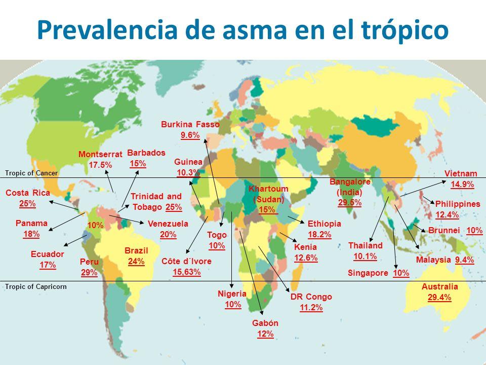 Brazil 24% Peru 29% Ecuador 17% 10% Panama 18% Costa Rica 25% Singapore 10% Venezuela 20% Vietnam 14.9% Nigeria 10% Kenia 12.6% Philippines 12.4% Ethi