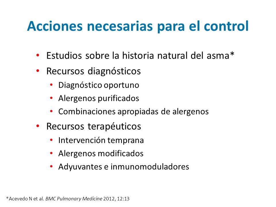 Acciones necesarias para el control Estudios sobre la historia natural del asma* Recursos diagnósticos Diagnóstico oportuno Alergenos purificados Comb