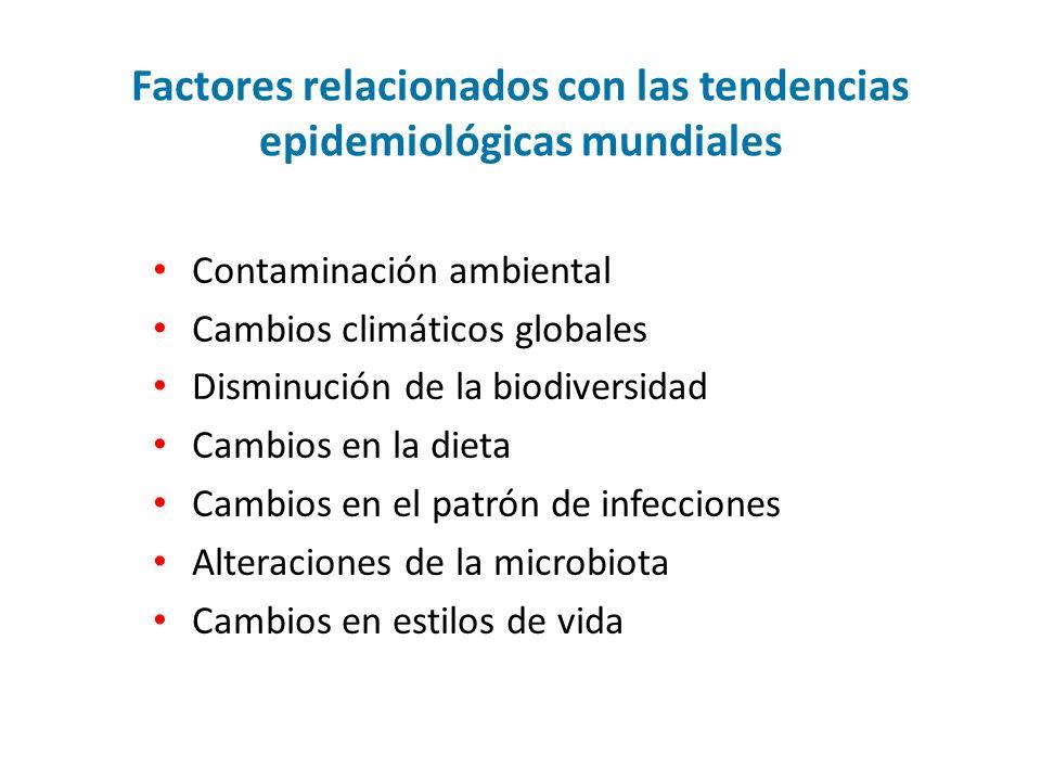 >1000 millones de personas infectadas con Ascaris lumbricoides Distribución global de infestaciones por geohelmintos (OMS)