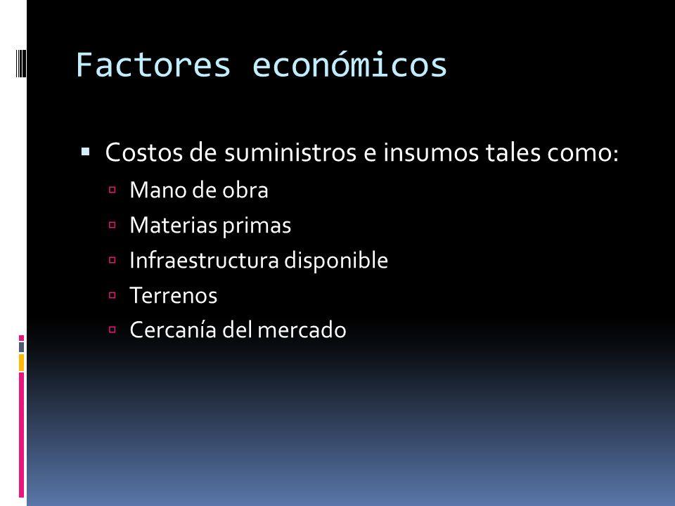 Factores económicos Costos de suministros e insumos tales como: Mano de obra Materias primas Infraestructura disponible Terrenos Cercanía del mercado