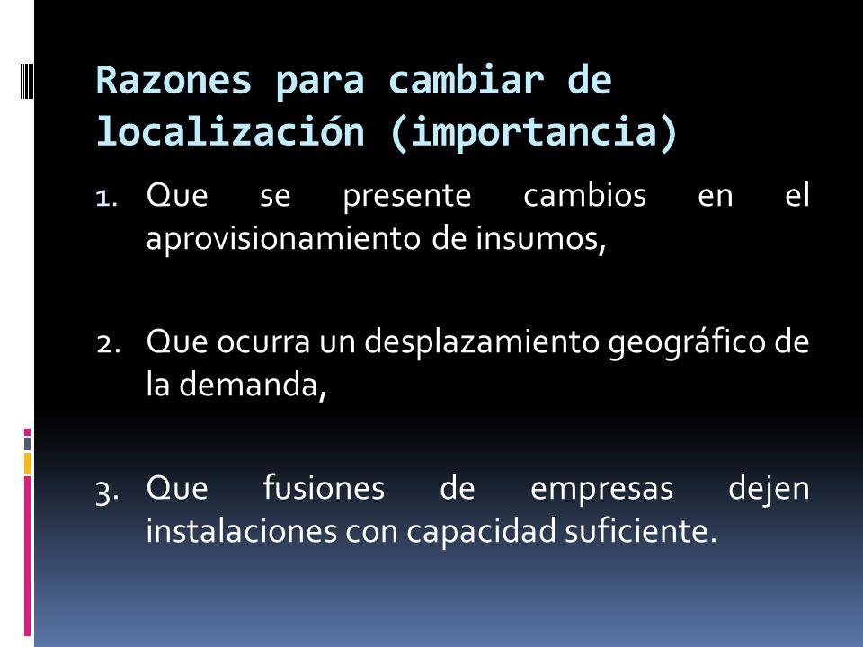 Razones para cambiar de localización (importancia) 1. Que se presente cambios en el aprovisionamiento de insumos, 2.Que ocurra un desplazamiento geogr