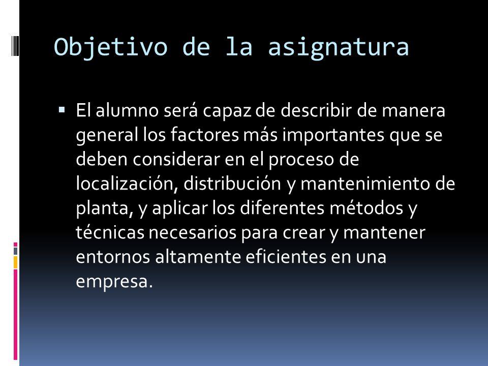 Objetivo de la asignatura El alumno será capaz de describir de manera general los factores más importantes que se deben considerar en el proceso de lo