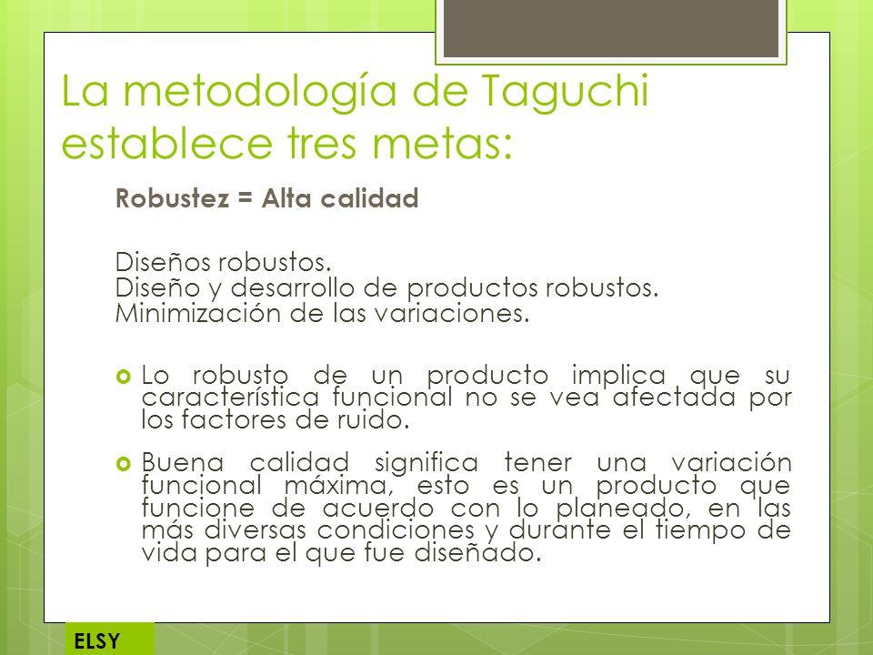 La metodología de Taguchi establece tres metas: Robustez = Alta calidad Diseños robustos. Diseño y desarrollo de productos robustos. Minimización de l