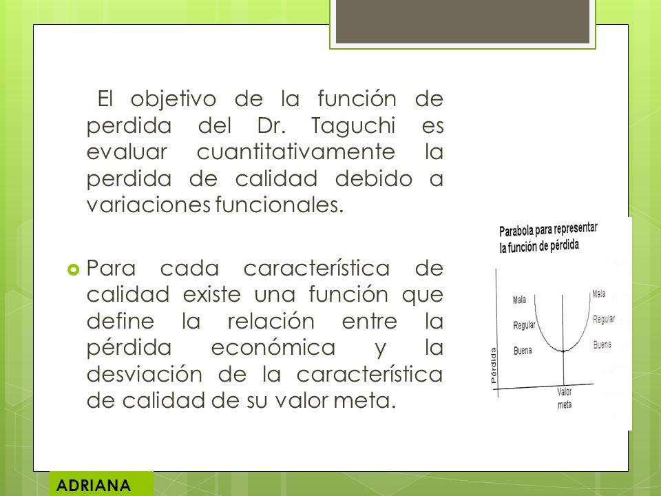 El objetivo de la función de perdida del Dr. Taguchi es evaluar cuantitativamente la perdida de calidad debido a variaciones funcionales. Para cada ca