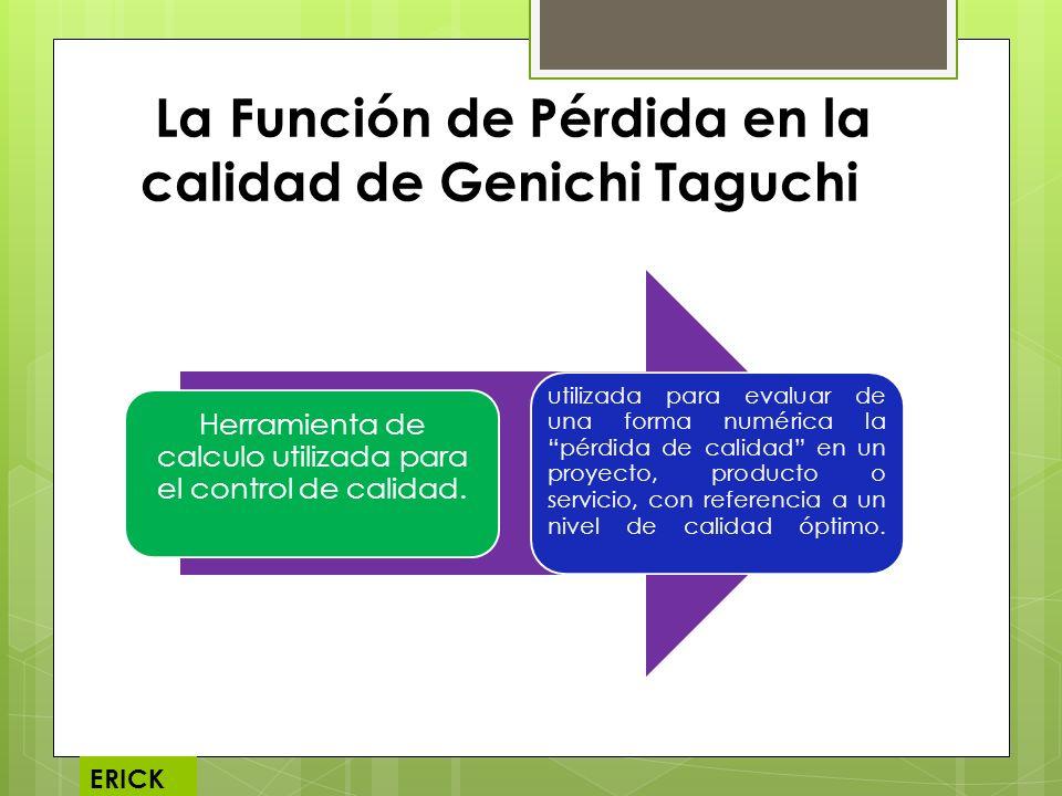 La Función de Pérdida en la calidad de Genichi Taguchi Herramienta de calculo utilizada para el control de calidad. utilizada para evaluar de una form