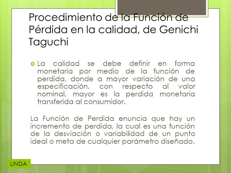 Procedimiento de la Función de Pérdida en la calidad, de Genichi Taguchi La calidad se debe definir en forma monetaria por medio de la función de perd