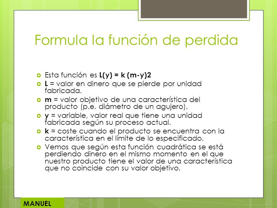 Formula la función de perdida Esta función es L(y) = k (m-y)2 L = valor en dinero que se pierde por unidad fabricada. m = valor objetivo de una caract