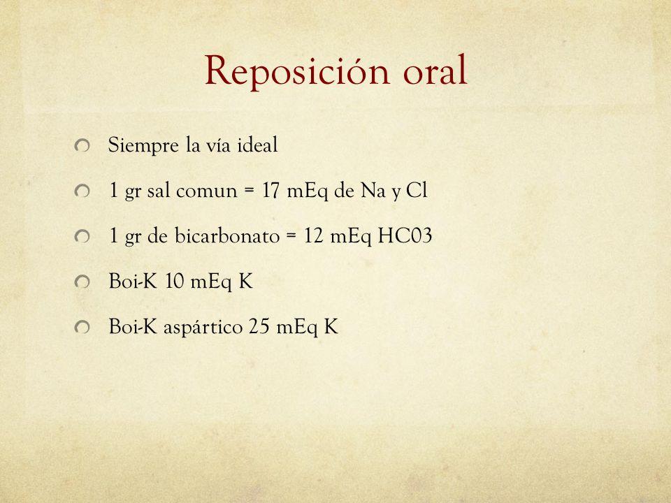 Reposición oral Siempre la vía ideal 1 gr sal comun = 17 mEq de Na y Cl 1 gr de bicarbonato = 12 mEq HC03 Boi-K 10 mEq K Boi-K aspártico 25 mEq K