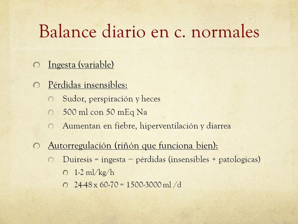 Balance diario en c. normales Ingesta (variable) Pérdidas insensibles: Sudor, perspiración y heces 500 ml con 50 mEq Na Aumentan en fiebre, hiperventi