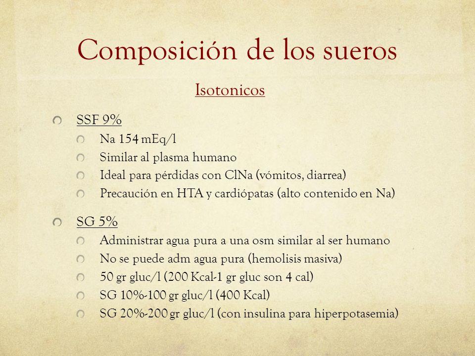 Composición de los sueros Isotonicos SSF 9% Na 154 mEq/l Similar al plasma humano Ideal para pérdidas con ClNa (vómitos, diarrea) Precaución en HTA y