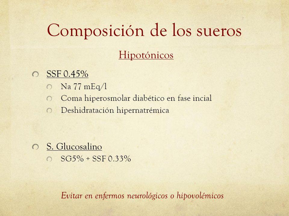 Composición de los sueros Otros Bicarbonato endovenoso 1M: 50-100 ml: 1 ml=1mEq HC03 1/6 M: 250 ml=42 mEq HC03 Indicados en acidosis metabólica/RCP/hiperpotasemia/protección de la tubulopatia tóxica (rabdomiolisis, hiperbilirrubinemia…) Hipertónico, puede producir sobrecarga de volumen (asociar duireticos del asa si en IC) y 1M flebitis Albúmina endovenosa (50 ml-10 gr Alb) Hipoalbuminemia con del vol extracel (edemas) Reposición de paracentesis evacuadora Otros coloides tipo hemocé o voluven (shock-en entredicho)