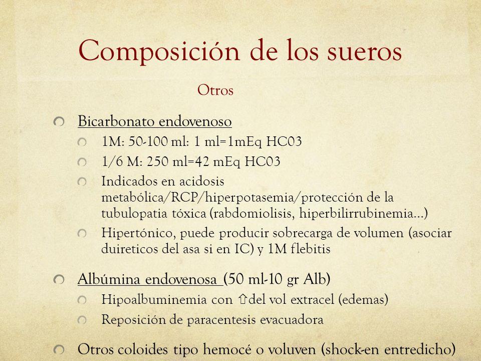 Composición de los sueros Otros Bicarbonato endovenoso 1M: 50-100 ml: 1 ml=1mEq HC03 1/6 M: 250 ml=42 mEq HC03 Indicados en acidosis metabólica/RCP/hi