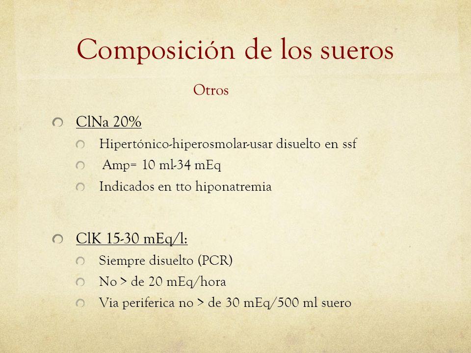 Composición de los sueros Otros ClNa 20% Hipertónico-hiperosmolar-usar disuelto en ssf Amp= 10 ml-34 mEq Indicados en tto hiponatremia ClK 15-30 mEq/l