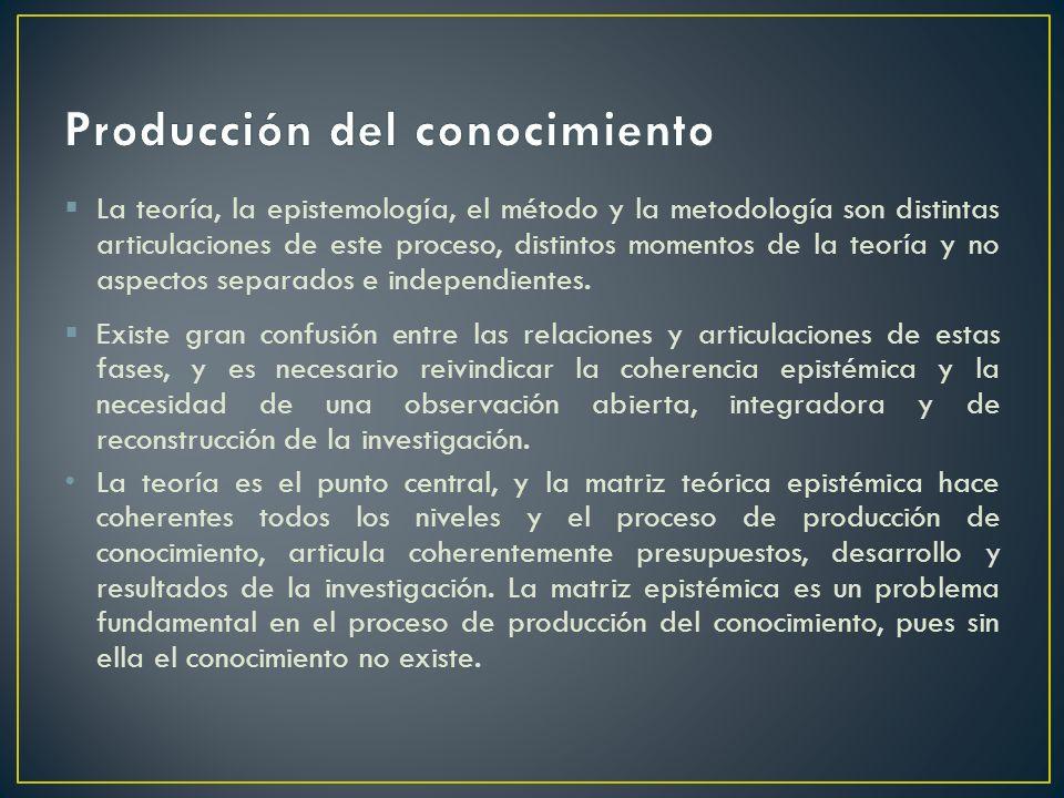 La teoría, la epistemología, el método y la metodología son distintas articulaciones de este proceso, distintos momentos de la teoría y no aspectos se