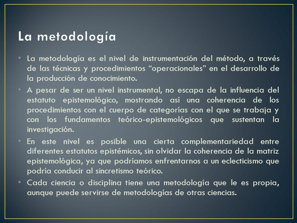 La metodología es el nivel de instrumentación del método, a través de las técnicas y procedimientos operacionales en el desarrollo de la producción de