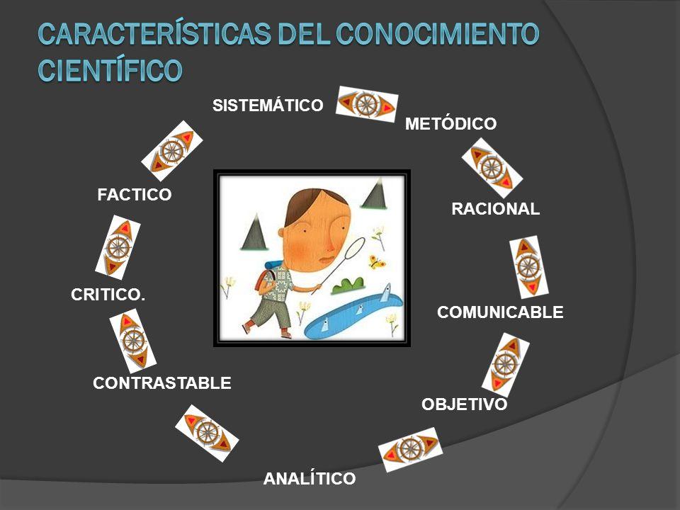 SISTEMÁTICO FACTICO RACIONAL CONTRASTABLE ANALÍTICO OBJETIVO COMUNICABLE METÓDICO CRITICO.