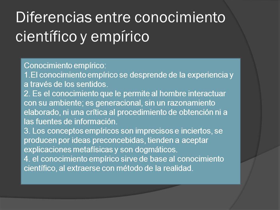 Diferencias entre conocimiento científico y empírico Conocimiento empírico: 1.El conocimiento empírico se desprende de la experiencia y a través de lo