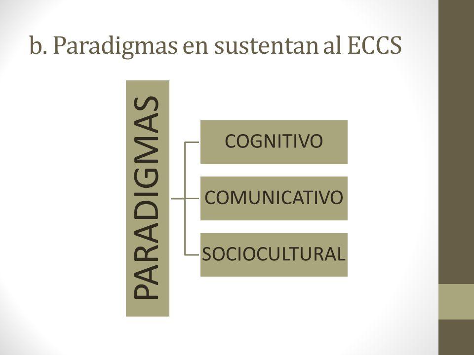 b. Paradigmas en sustentan al ECCS PARADIGMAS COGNITIVO COMUNICATIVO SOCIOCULTURAL