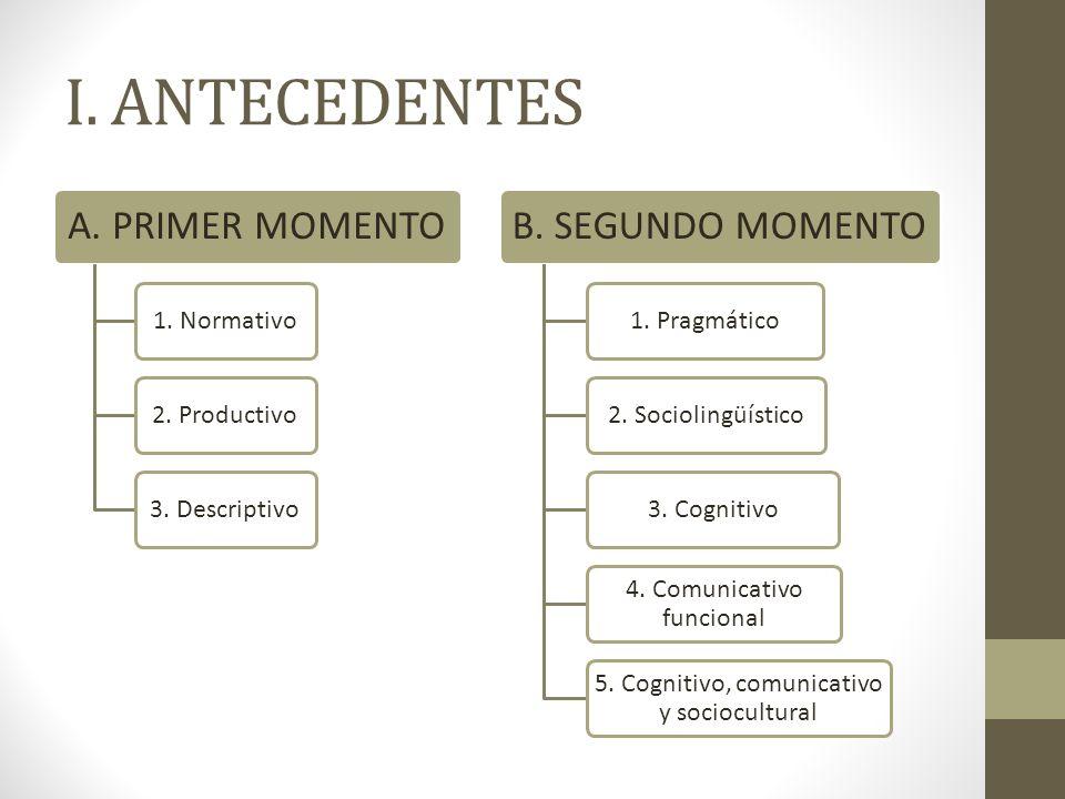 I. ANTECEDENTES A. PRIMER MOMENTO 1. Normativo2. Productivo3. Descriptivo B. SEGUNDO MOMENTO 1. Pragmático2. Sociolingüístico3. Cognitivo 4. Comunicat