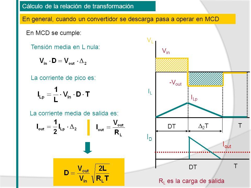 Cálculo de la relación de transformación En general, cuando un convertidor se descarga pasa a operar en MCD VLVL ILIL T DT V in -V out I Lp 2 T En MCD
