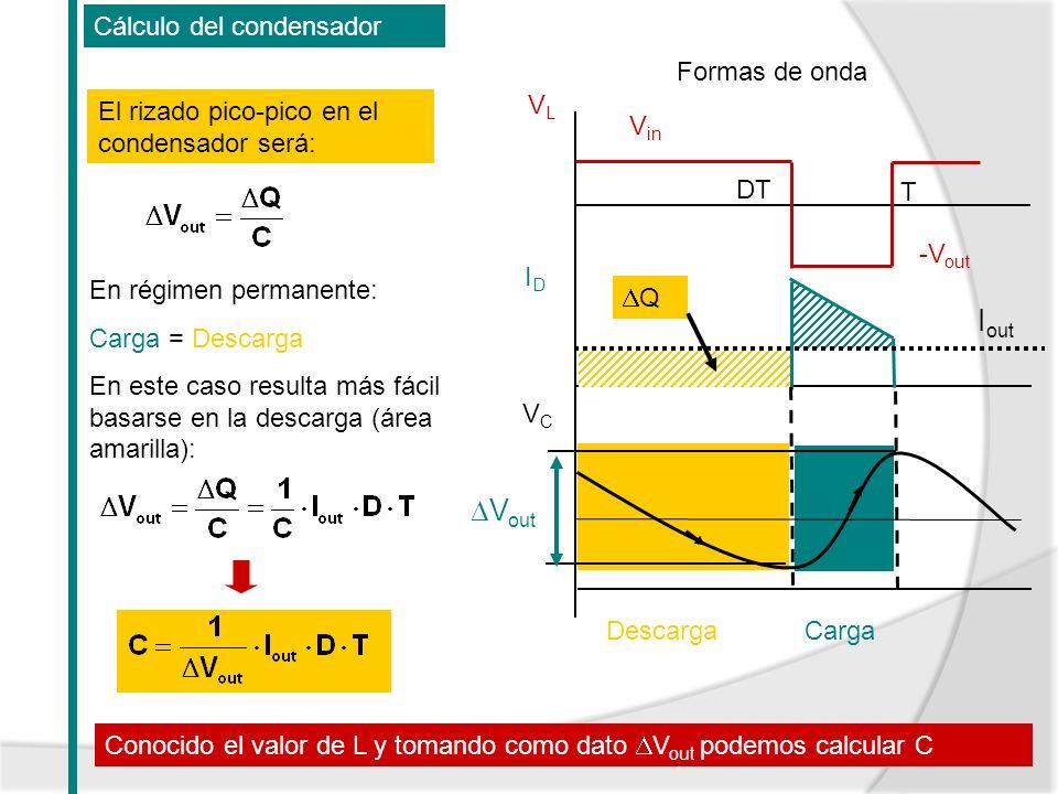 Cálculo del condensador -V out V in Carga Descarga VLVL IDID VCVC V out T DT El rizado pico-pico en el condensador será: Formas de onda Conocido el va