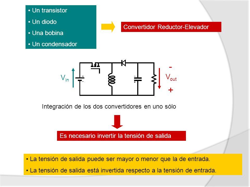 Un transistor Un diodo Una bobina Un condensador Integración de los dos convertidores en uno sólo La tensión de salida puede ser mayor o menor que la