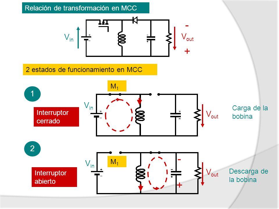 Relación de transformación en MCC 2 estados de funcionamiento en MCC Carga de la bobina Descarga de la bobina V in V out - + Interruptor cerrado Inter