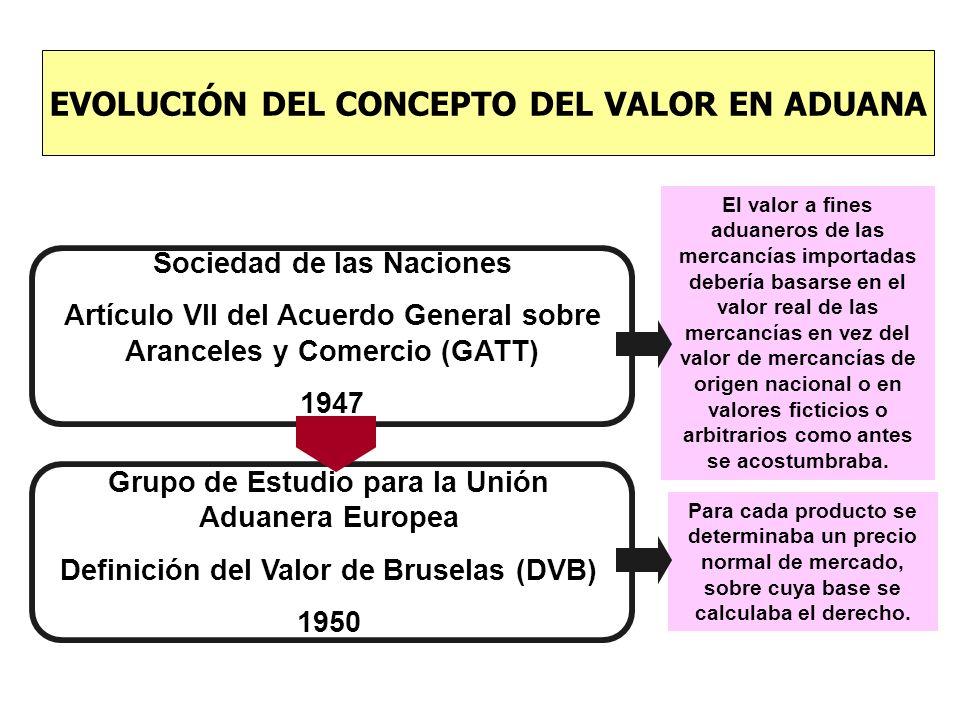 Sociedad de las Naciones Artículo VII del Acuerdo General sobre Aranceles y Comercio (GATT) 1947 Grupo de Estudio para la Unión Aduanera Europea Defin