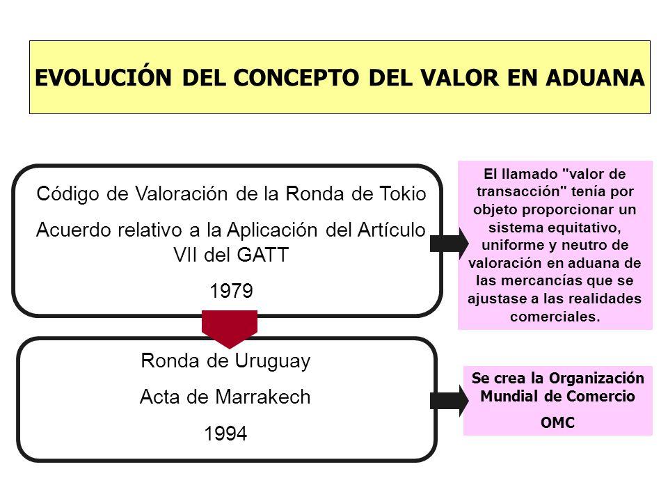 Código de Valoración de la Ronda de Tokio Acuerdo relativo a la Aplicación del Artículo VII del GATT 1979 Ronda de Uruguay Acta de Marrakech 1994 El l