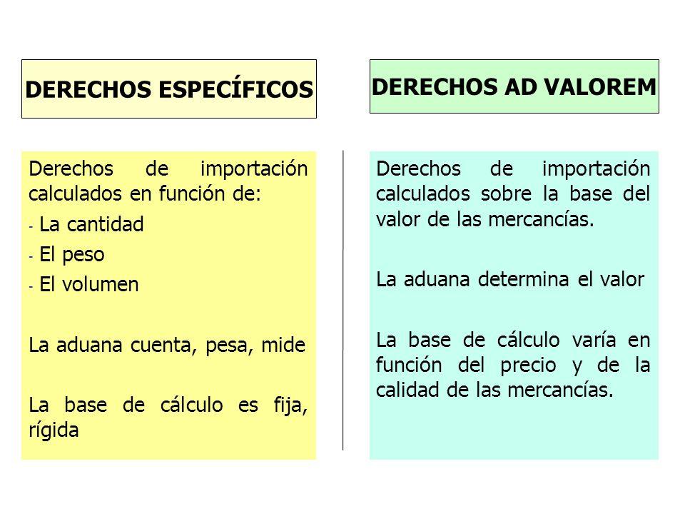 Derechos de importación calculados en función de: - La cantidad - El peso - El volumen La aduana cuenta, pesa, mide La base de cálculo es fija, rígida
