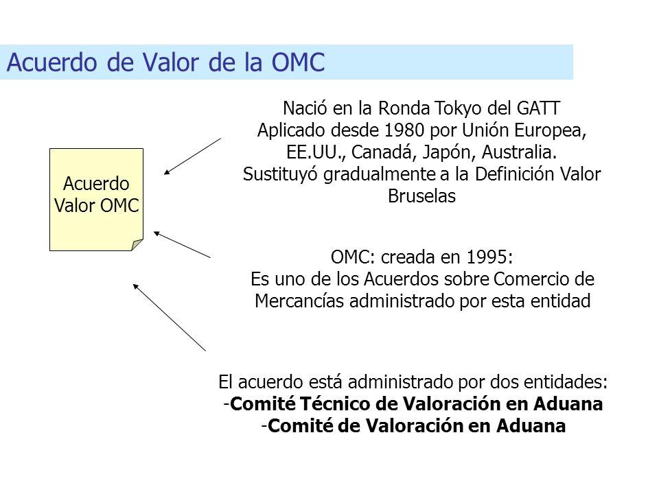 Acuerdo de Valor de la OMC Acuerdo Valor OMC Nació en la Ronda Tokyo del GATT Aplicado desde 1980 por Unión Europea, EE.UU., Canadá, Japón, Australia.
