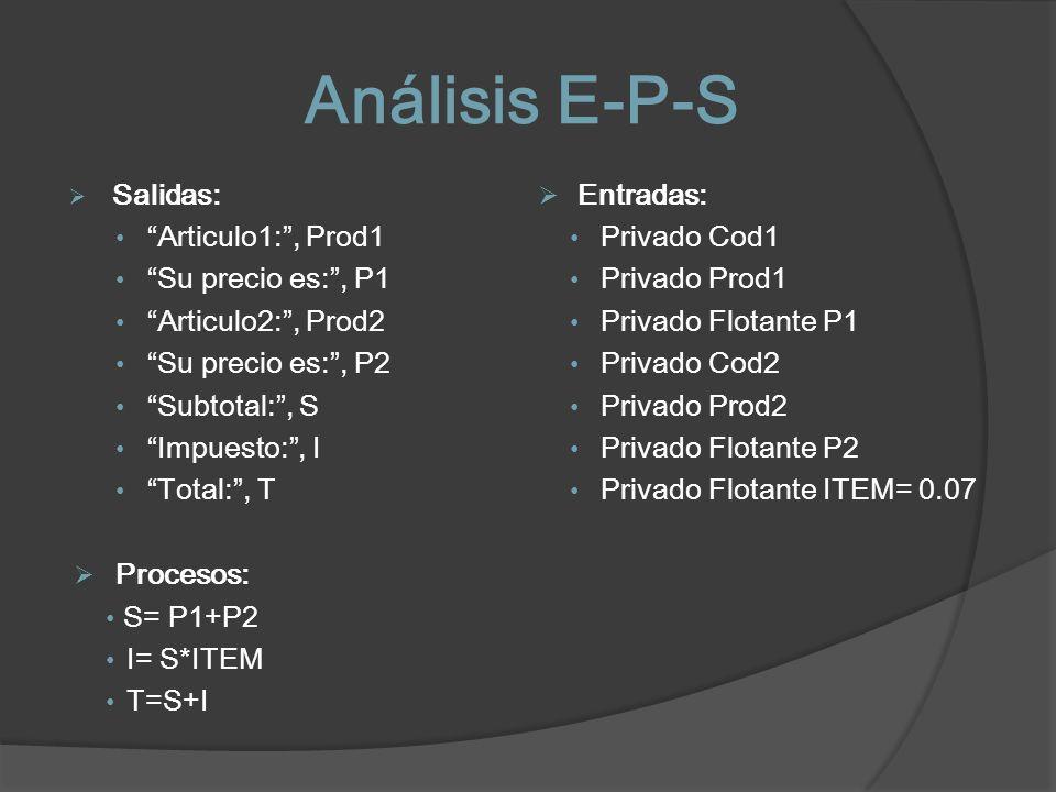 Análisis E-P-S Salidas: Articulo1:, Prod1 Su precio es:, P1 Articulo2:, Prod2 Su precio es:, P2 Subtotal:, S Impuesto:, I Total:, T Procesos: S= P1+P2
