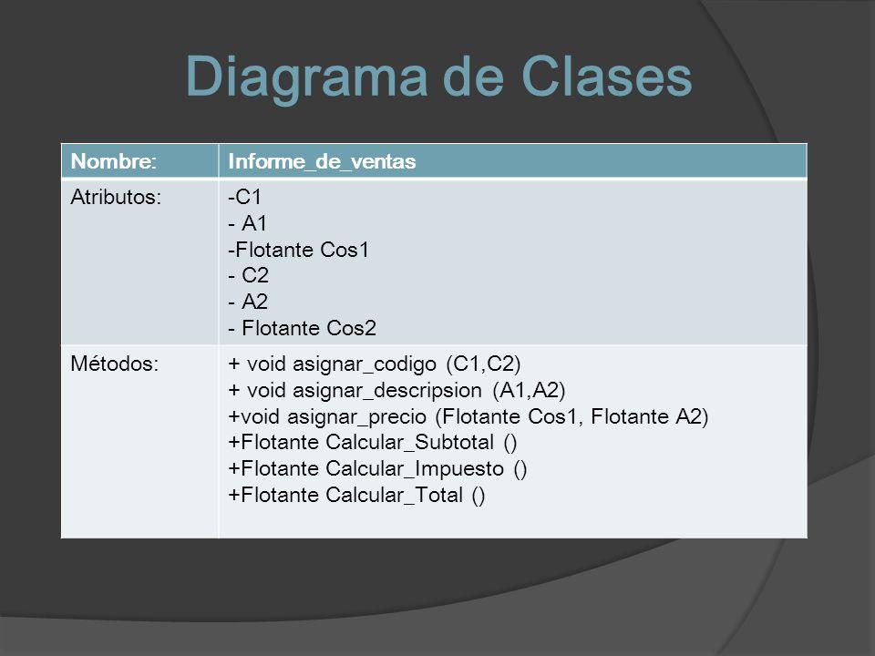 Diagrama de Clases Nombre:Informe_de_ventas Atributos:-C1 - A1 -Flotante Cos1 - C2 - A2 - Flotante Cos2 Métodos:+ void asignar_codigo (C1,C2) + void a