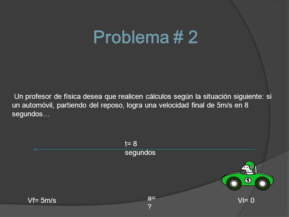 Un profesor de física desea que realicen cálculos según la situación siguiente: si un automóvil, partiendo del reposo, logra una velocidad final de 5m