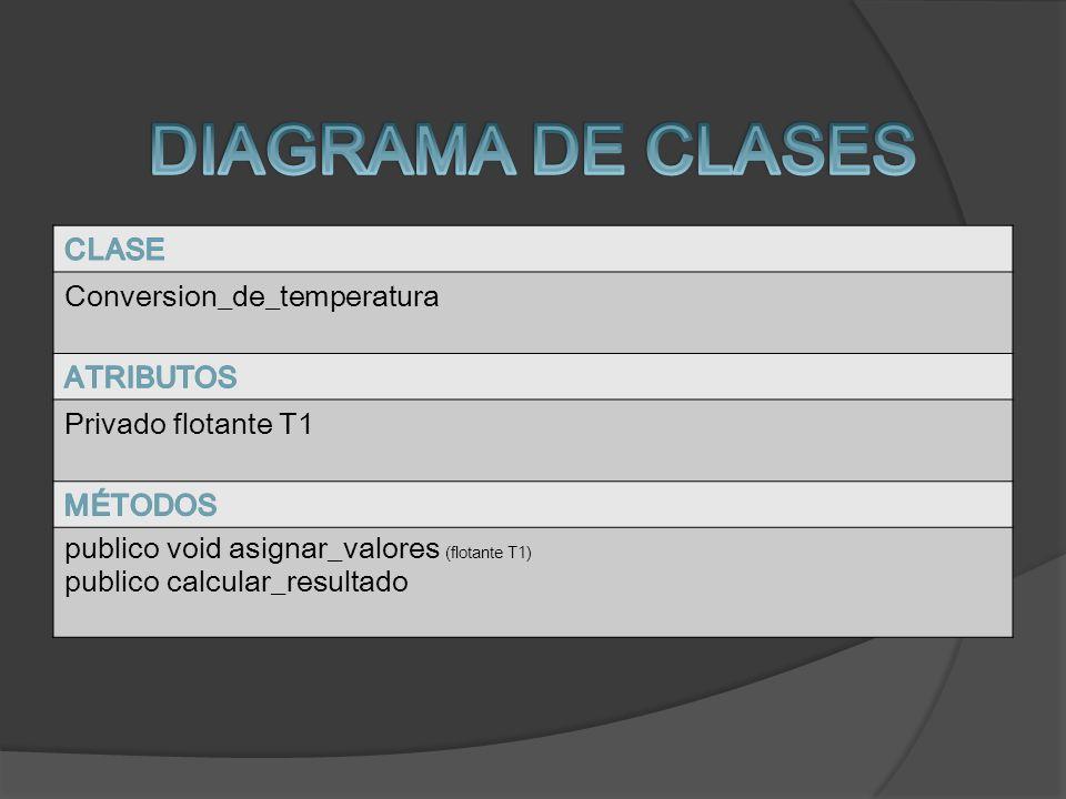 Conversion_de_temperatura Privado flotante T1 publico void asignar_valores (flotante T1) publico calcular_resultado