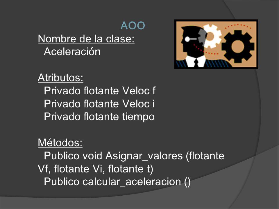 AOO Nombre de la clase: Aceleración Atributos: Privado flotante Veloc f Privado flotante Veloc i Privado flotante tiempo Métodos: Publico void Asignar