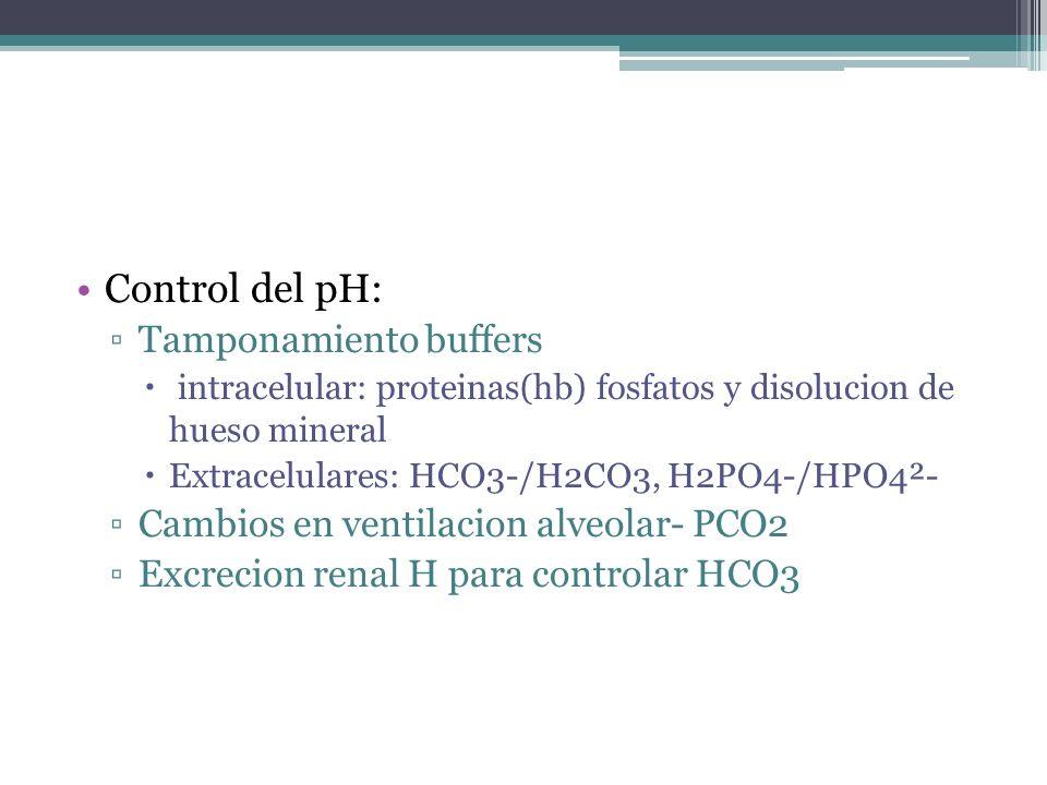 Control del pH: Tamponamiento buffers intracelular: proteinas(hb) fosfatos y disolucion de hueso mineral Extracelulares: HCO3-/H2CO3, H2PO4-/HPO4²- Cambios en ventilacion alveolar- PCO2 Excrecion renal H para controlar HCO3