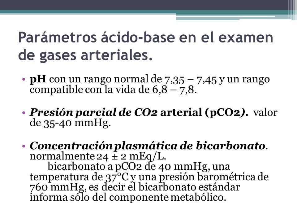 Parámetros ácido-base en el examen de gases arteriales. pH con un rango normal de 7,35 – 7,45 y un rango compatible con la vida de 6,8 – 7,8. Presión