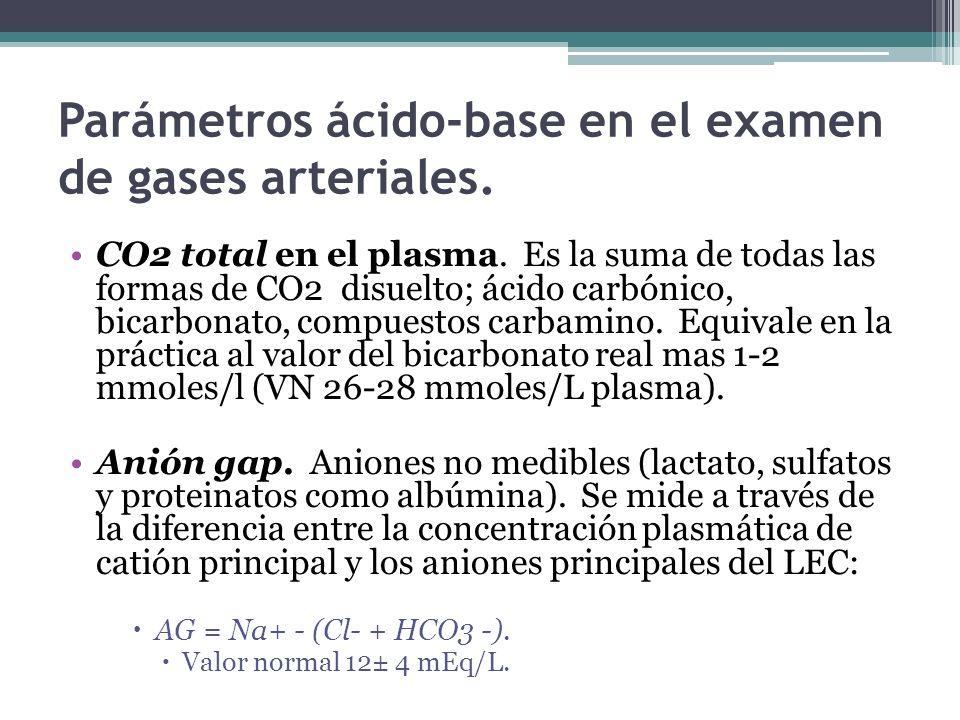 Parámetros ácido-base en el examen de gases arteriales. CO2 total en el plasma. Es la suma de todas las formas de CO2 disuelto; ácido carbónico, bicar